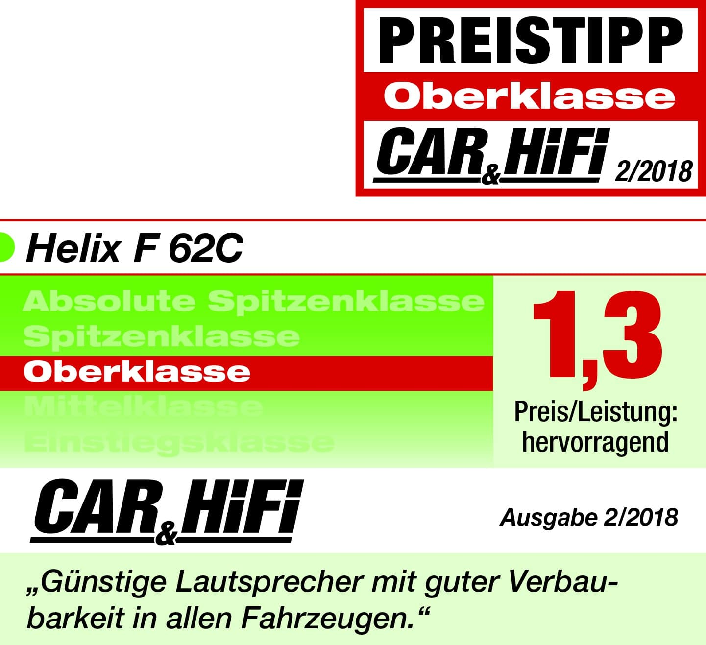 2018-02-Car-Hifi-Bewertung-HELIX-F-62C