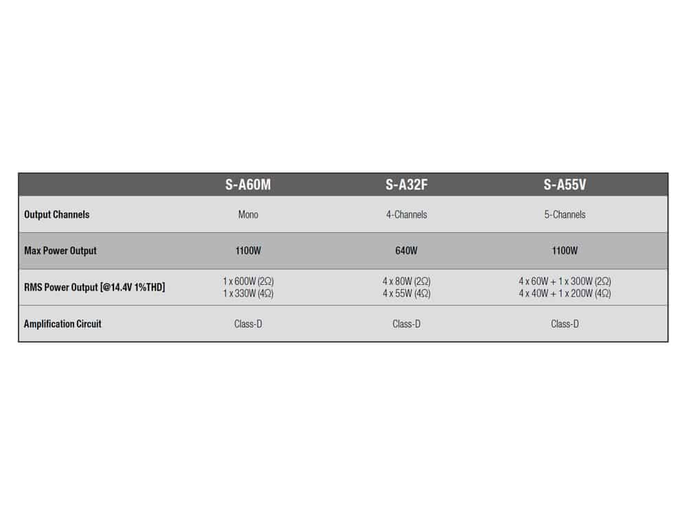 S-Series_Amplifier_chart_S-A55V_S-A32F_S-A60M